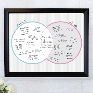 Personalised Decorative Wedding Mr & Mrs Black Signing Frame