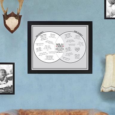 Personalised Mr & Mrs Black Signing Frame UK [United Kingdom]