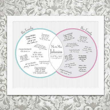 Personalised Decorative Wedding Mr & Mrs White Signing Frame