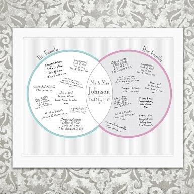 Personalised Decorative Wedding Mr & Mrs White Signing Frame